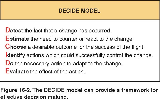 7 step model of decision making